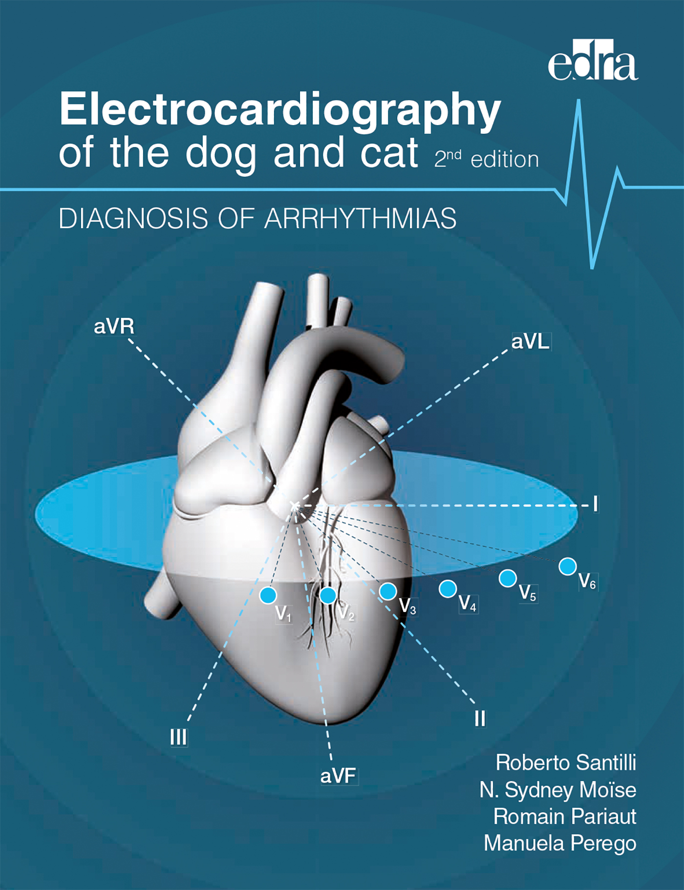 ELECTROCARDIOGRAPHY OF THE DOG AND CAT